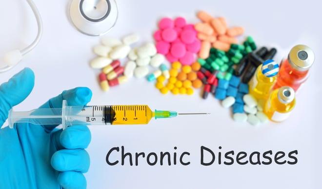 chronic disesase treatment_wash DC