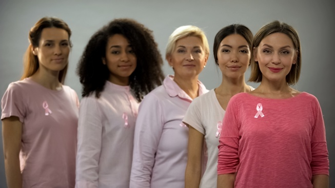 breast cancer thermography screening